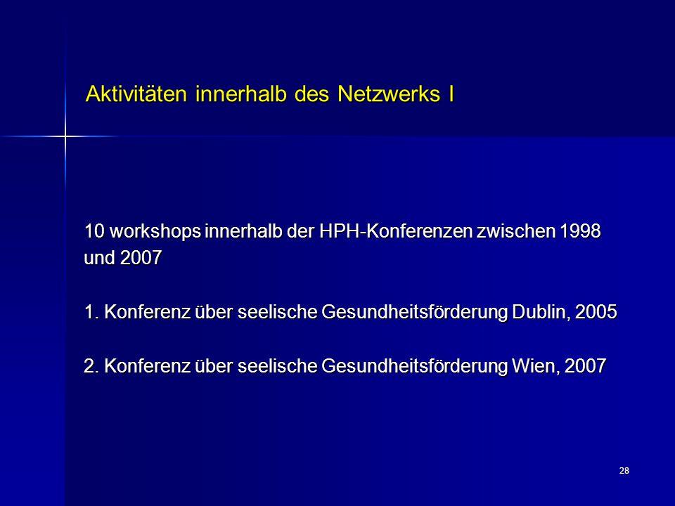 Aktivitäten innerhalb des Netzwerks I