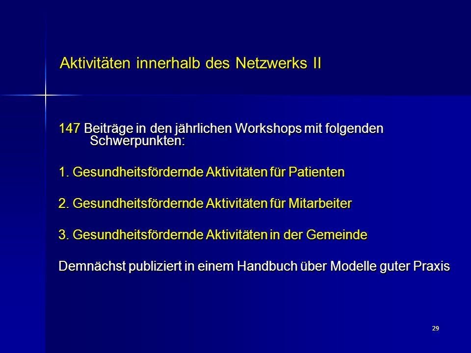 Aktivitäten innerhalb des Netzwerks II