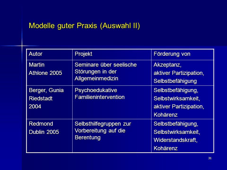 Modelle guter Praxis (Auswahl II)