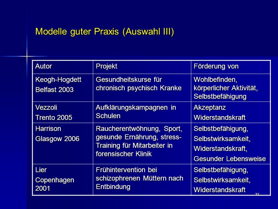 Modelle guter Praxis (Auswahl III)