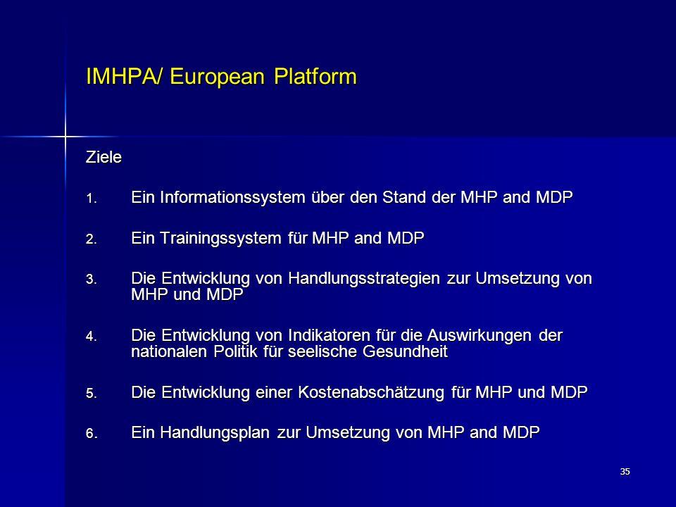 IMHPA/ European Platform