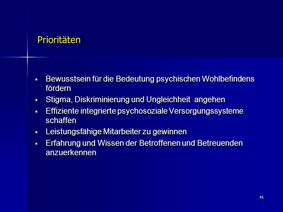 Prioritäten Bewusstsein für die Bedeutung psychischen Wohlbefindens fördern. Stigma, Diskriminierung und Ungleichheit angehen.