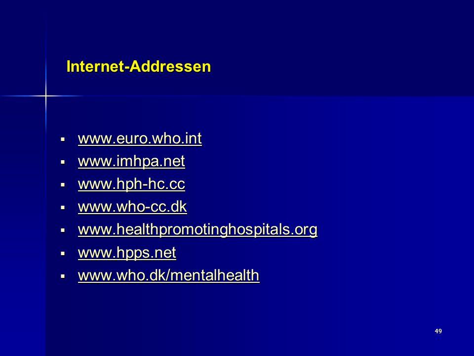 Internet-Addressen www.euro.who.int. www.imhpa.net. www.hph-hc.cc. www.who-cc.dk. www.healthpromotinghospitals.org.
