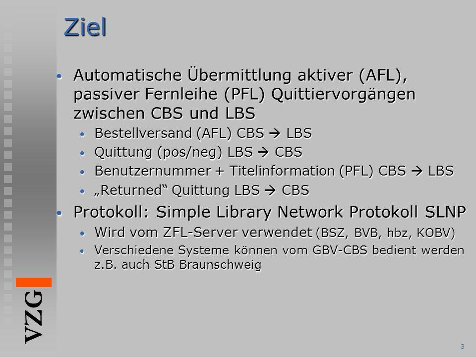Ziel Automatische Übermittlung aktiver (AFL), passiver Fernleihe (PFL) Quittiervorgängen zwischen CBS und LBS.