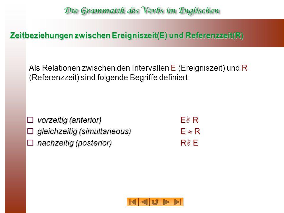Zeitbeziehungen zwischen Ereigniszeit(E) und Referenzzeit(R)