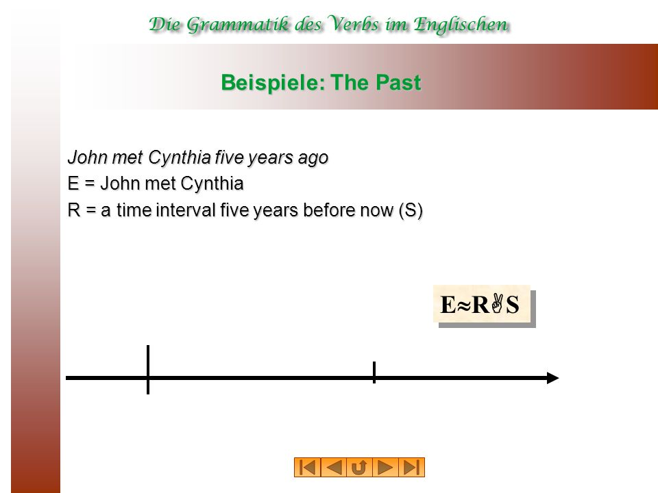John met Cynthia E R S ERS five years ago Beispiele: The Past