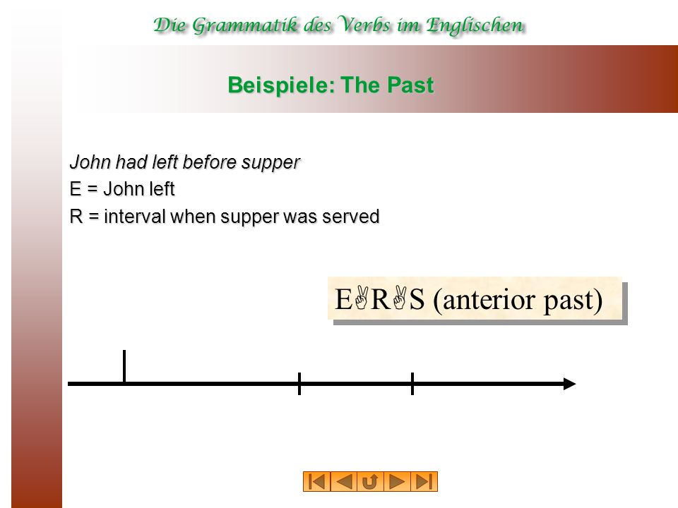 ERS (anterior past) E R S John left supper Beispiele: The Past