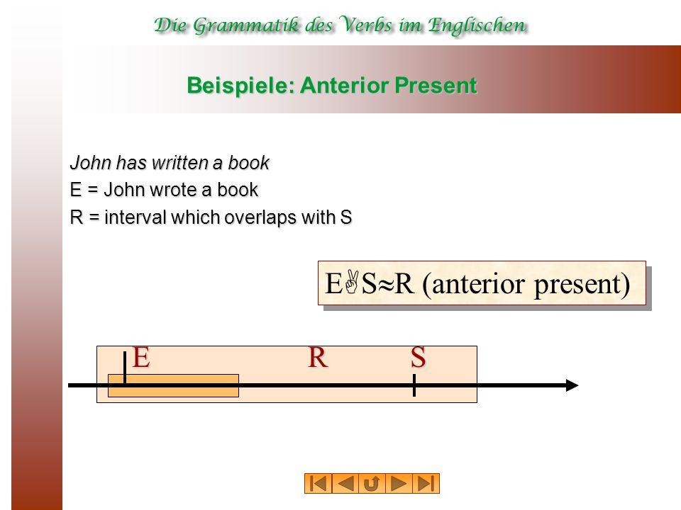 Beispiele: Anterior Present