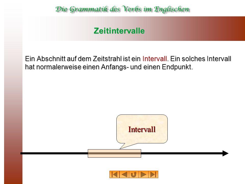 Zeitintervalle Intervall