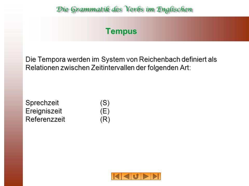 Tempus Die Tempora werden im System von Reichenbach definiert als Relationen zwischen Zeitintervallen der folgenden Art: