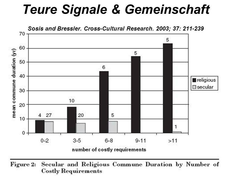 Teure Signale & Gemeinschaft Sosis and Bressler