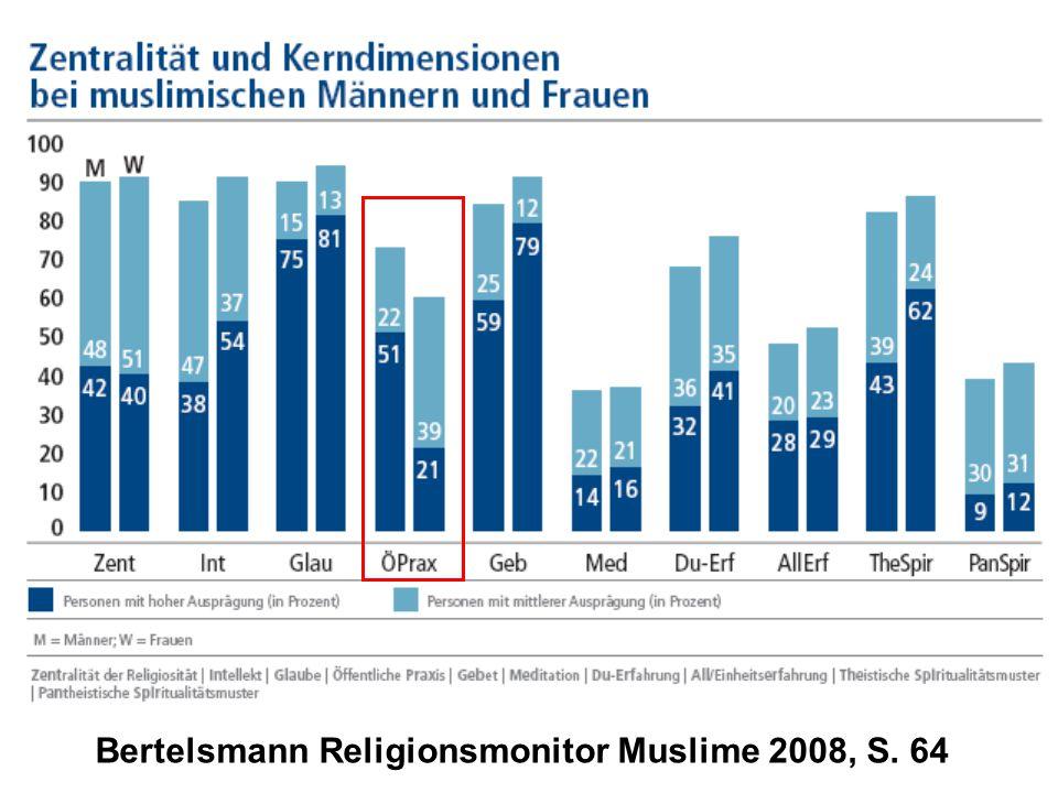Bertelsmann Religionsmonitor Muslime 2008, S. 64
