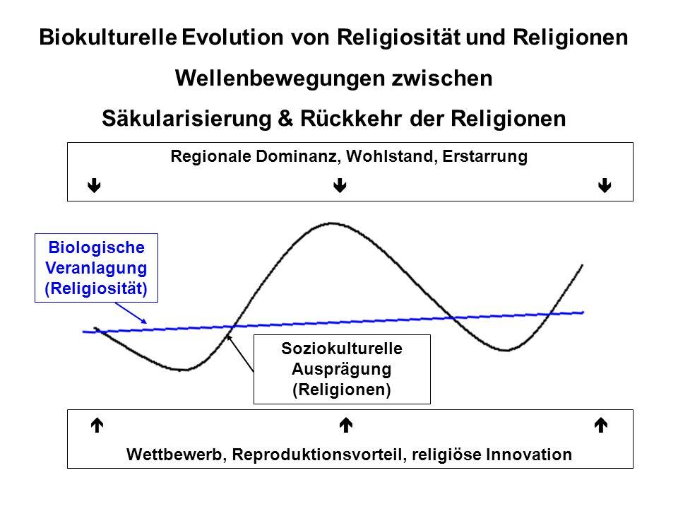 Biokulturelle Evolution von Religiosität und Religionen