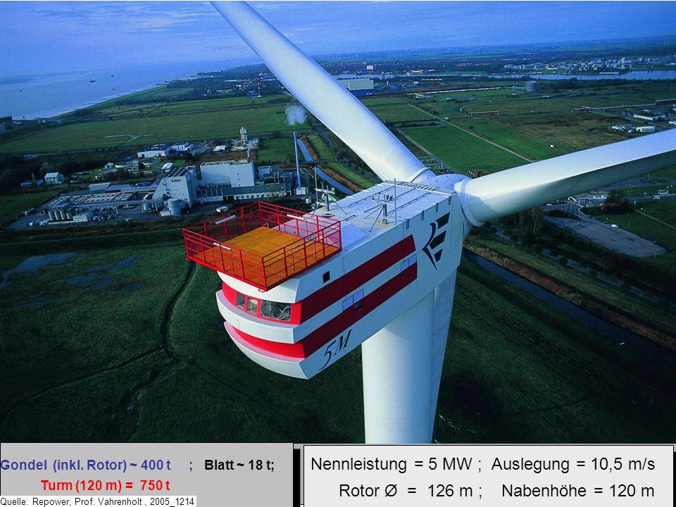 Nennleistung = 5 MW ; Auslegung = 10,5 m/s