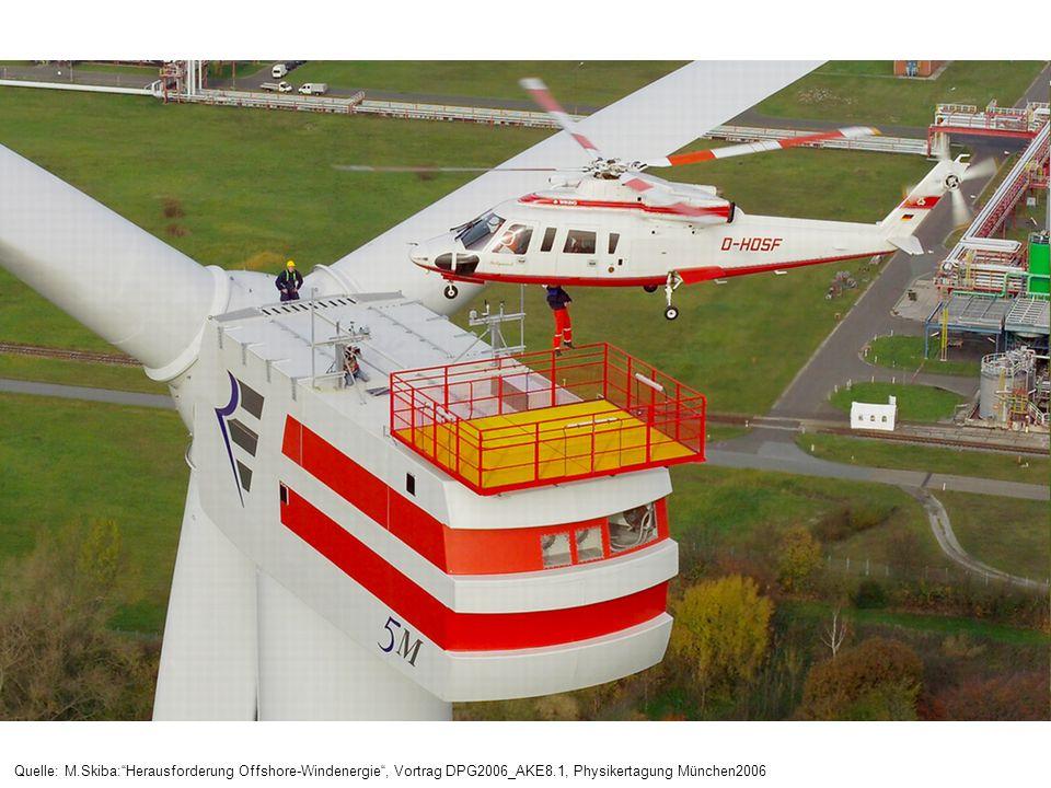Quelle: M.Skiba: Herausforderung Offshore-Windenergie , Vortrag DPG2006_AKE8.1, Physikertagung München2006