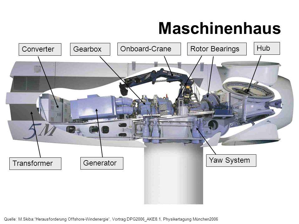 Maschinenhaus Onboard-Crane Rotor Bearings Hub Converter Gearbox M
