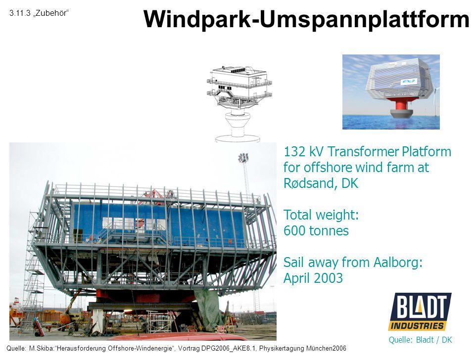 Windpark-Umspannplattform