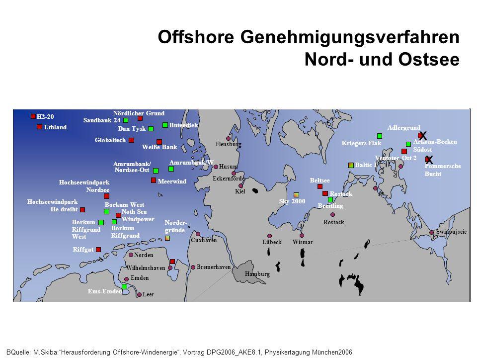Offshore Genehmigungsverfahren Nord- und Ostsee