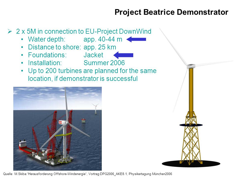 Project Beatrice Demonstrator