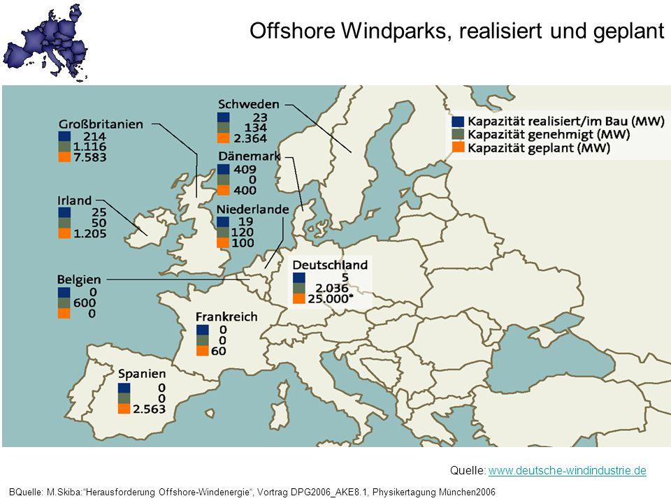 Offshore Windparks, realisiert und geplant