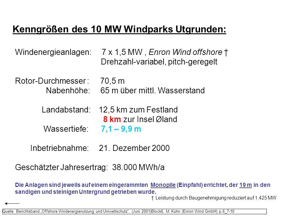 Kenngrößen des 10 MW Windparks Utgrunden: