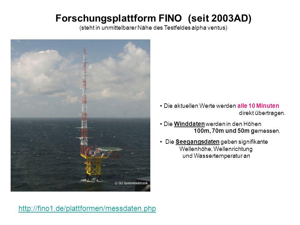 Forschungsplattform FINO (seit 2003AD)