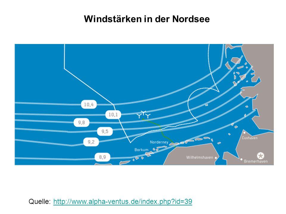 Windstärken in der Nordsee