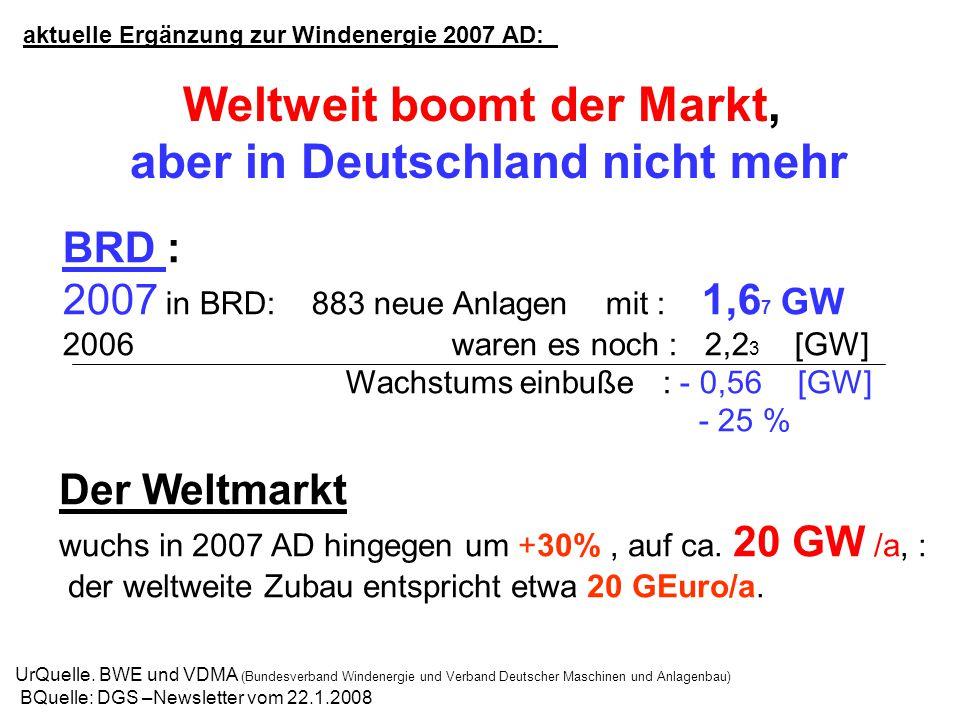 Weltweit boomt der Markt, aber in Deutschland nicht mehr