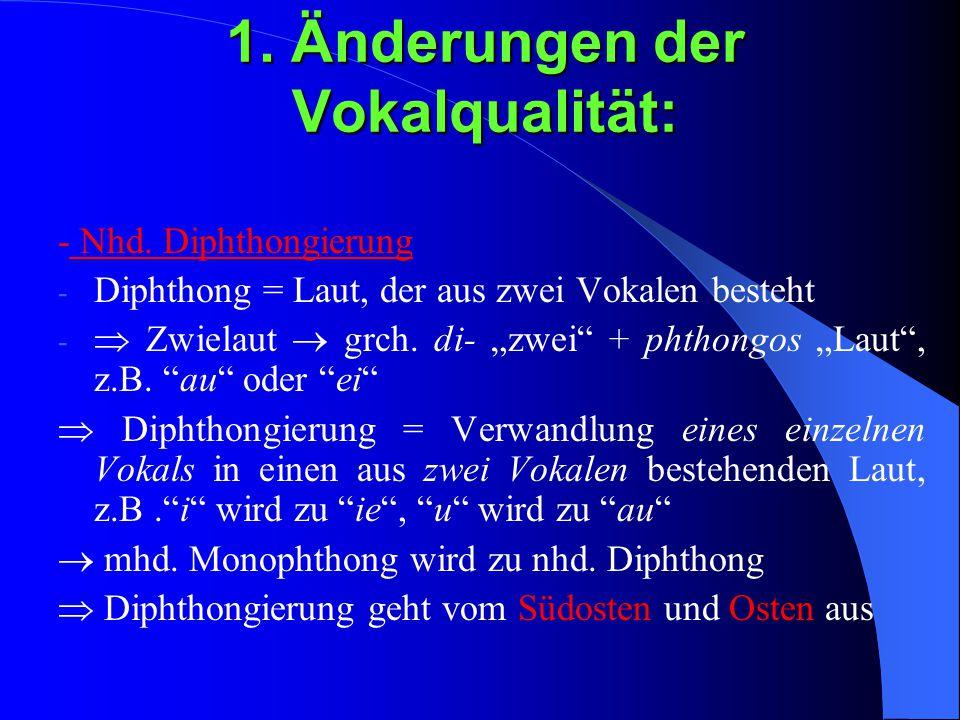1. Änderungen der Vokalqualität: