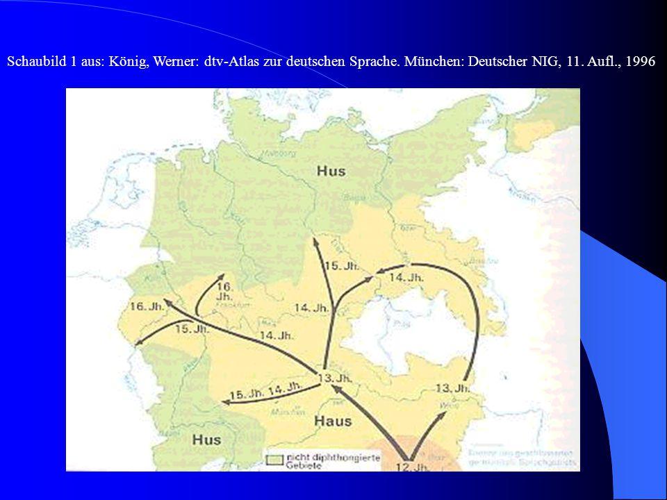 Schaubild 1 aus: König, Werner: dtv-Atlas zur deutschen Sprache