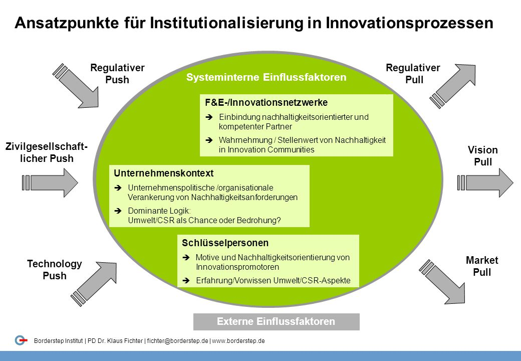 Ansatzpunkte für Institutionalisierung in Innovationsprozessen