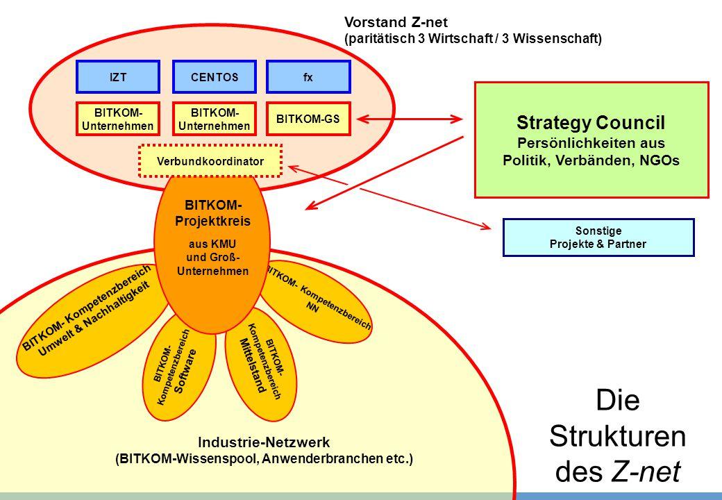 Die Strukturen des Z-net