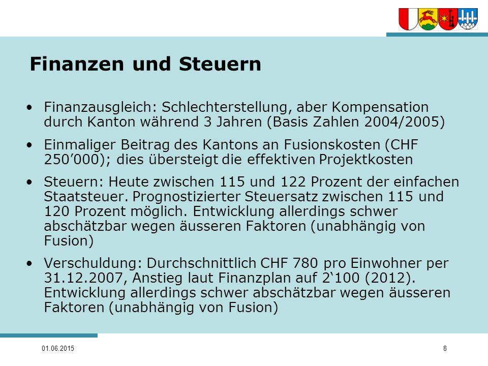 Finanzen und Steuern Finanzausgleich: Schlechterstellung, aber Kompensation durch Kanton während 3 Jahren (Basis Zahlen 2004/2005)