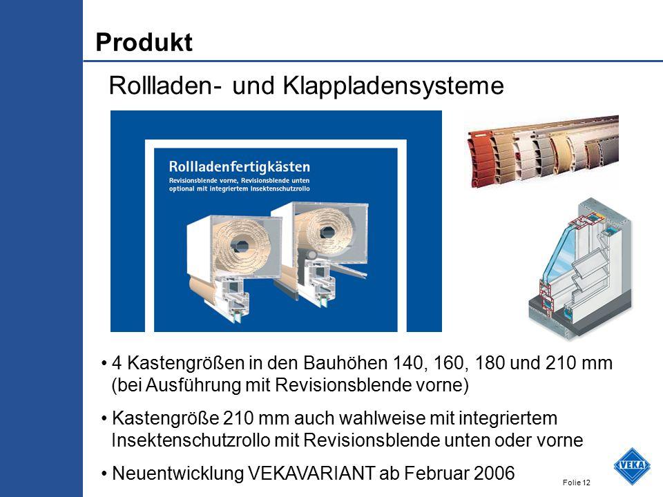 Rollladen- und Klappladensysteme
