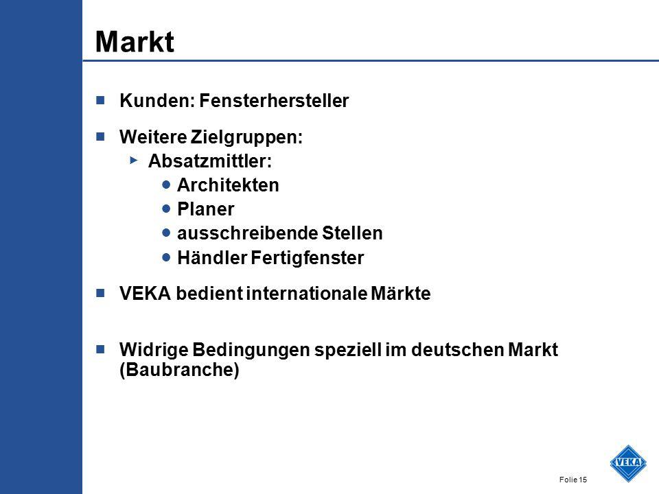 Markt Kunden: Fensterhersteller Weitere Zielgruppen: Absatzmittler: