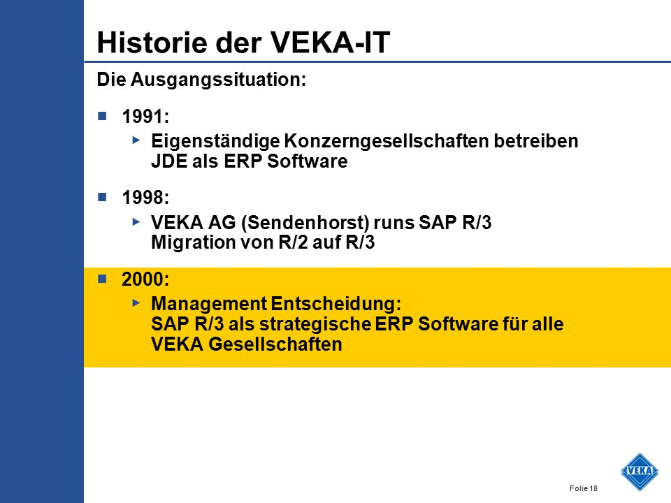 Historie der VEKA-IT Die Ausgangssituation: 1991: