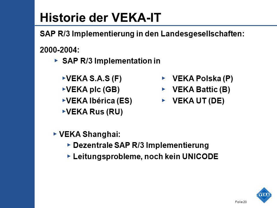 Historie der VEKA-IT SAP R/3 Implementierung in den Landesgesellschaften: 2000-2004: SAP R/3 Implementation in.