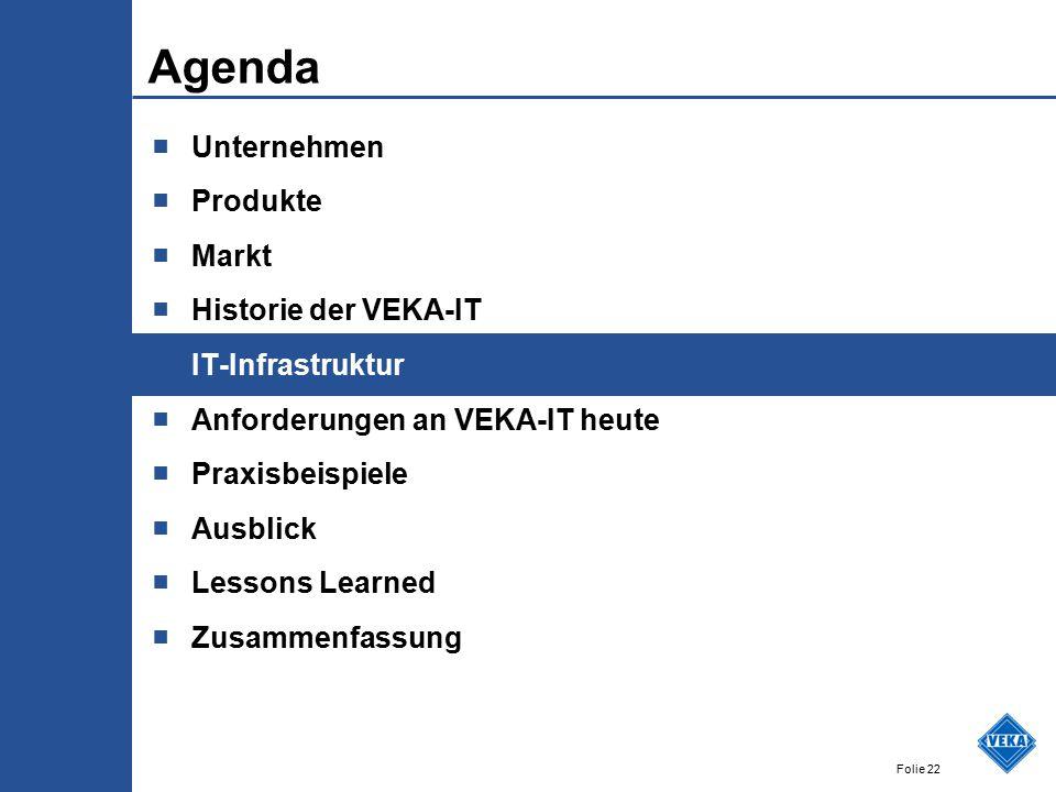 Agenda Unternehmen Produkte Markt Historie der VEKA-IT
