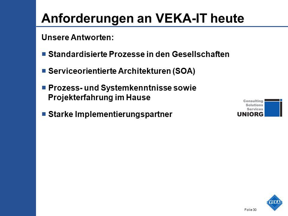 Anforderungen an VEKA-IT heute