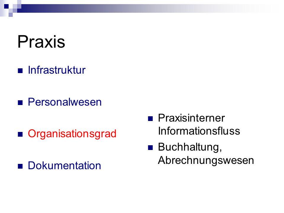 Praxis Infrastruktur Personalwesen Praxisinterner Informationsfluss