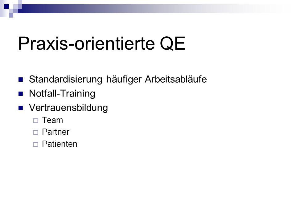 Praxis-orientierte QE