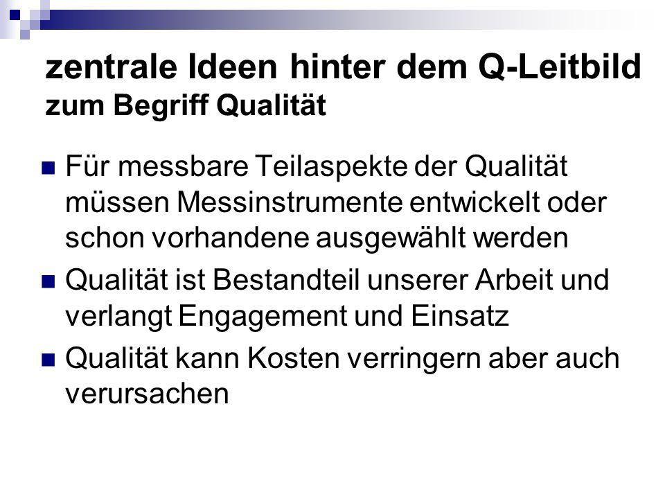 zentrale Ideen hinter dem Q-Leitbild zum Begriff Qualität
