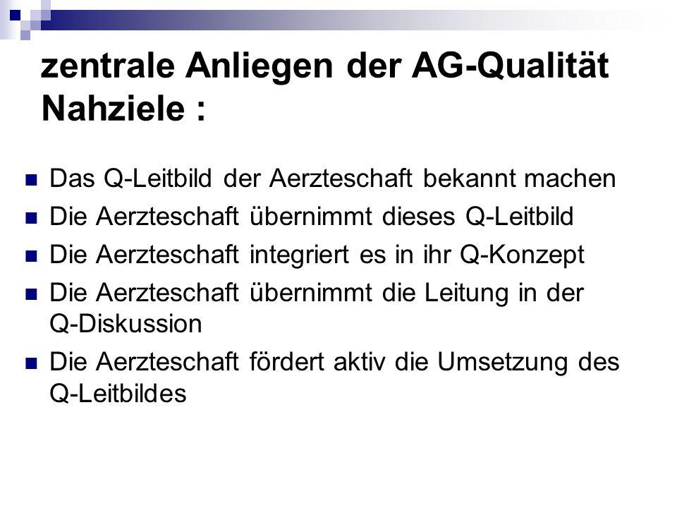 zentrale Anliegen der AG-Qualität Nahziele :