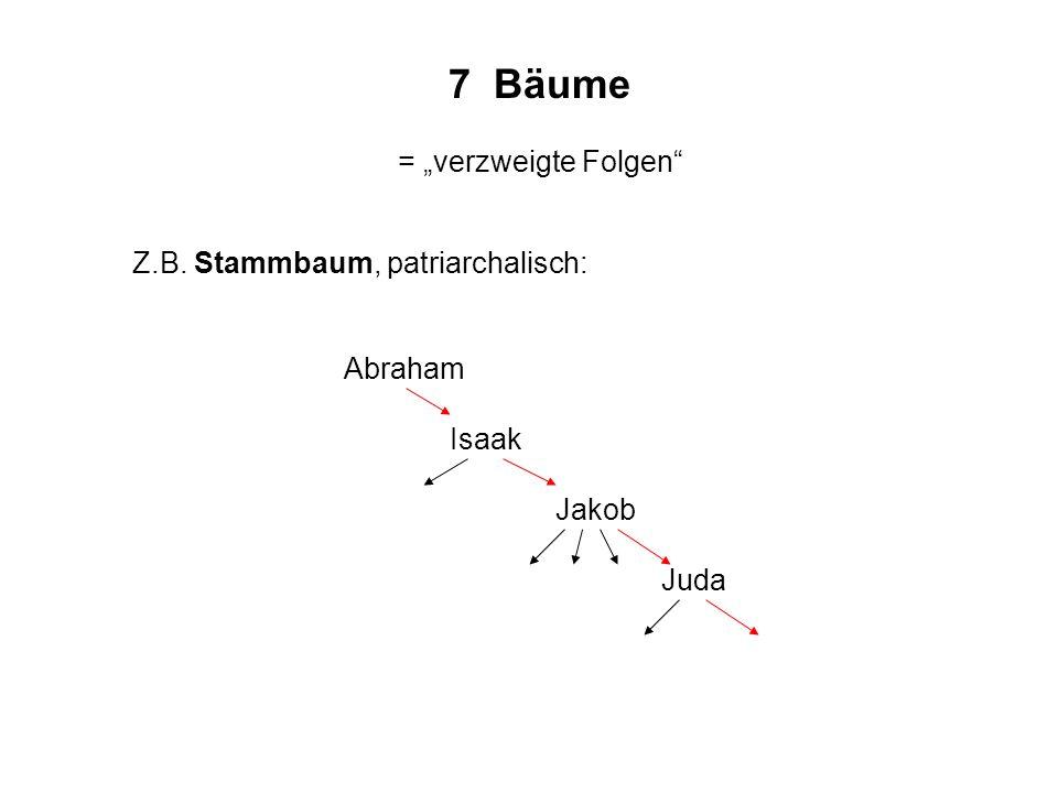 """7 Bäume = """"verzweigte Folgen Z.B. Stammbaum, patriarchalisch: Abraham"""