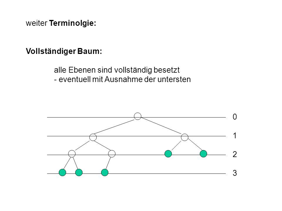 weiter Terminolgie: Vollständiger Baum: alle Ebenen sind vollständig besetzt. - eventuell mit Ausnahme der untersten.