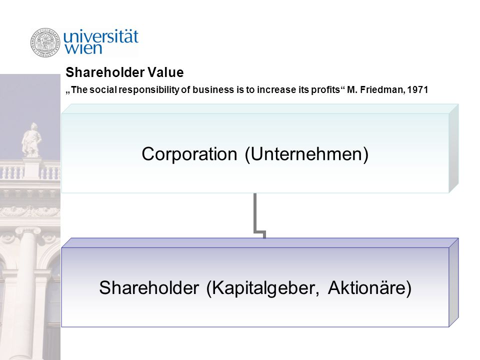 "Shareholder Value ""The social responsibility of business is to increase its profits M."