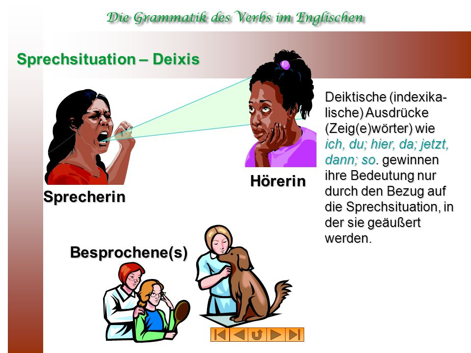 Sprechsituation – Deixis