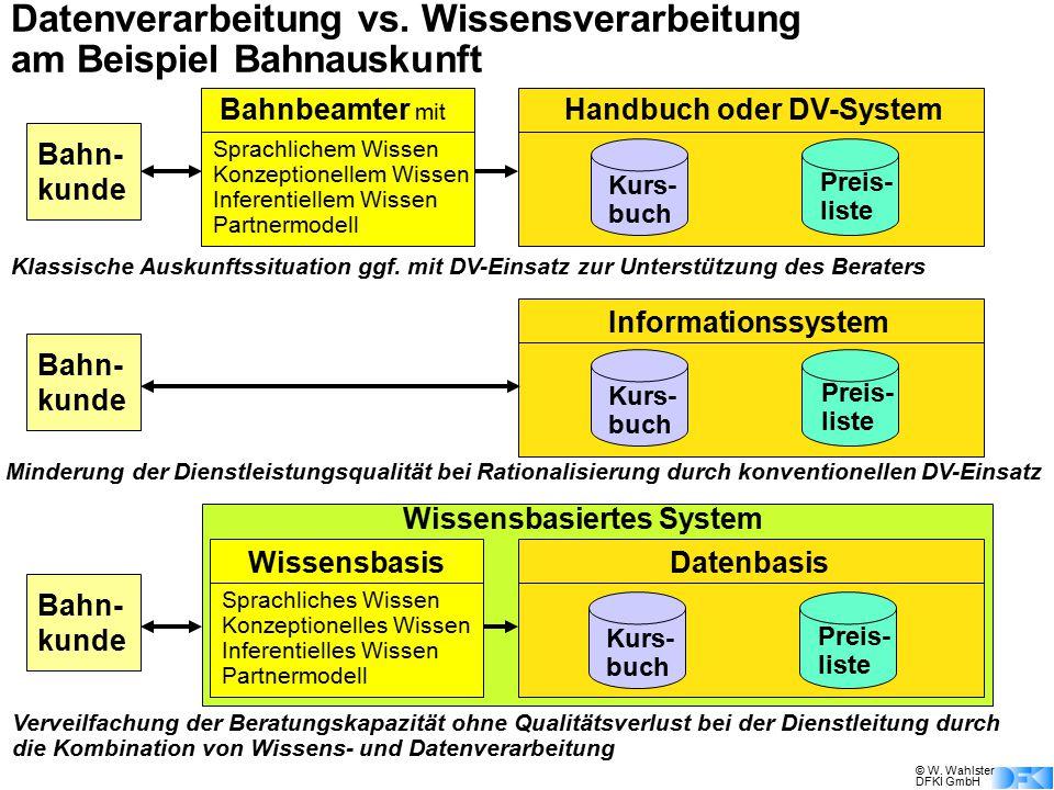 Datenverarbeitung vs. Wissensverarbeitung am Beispiel Bahnauskunft