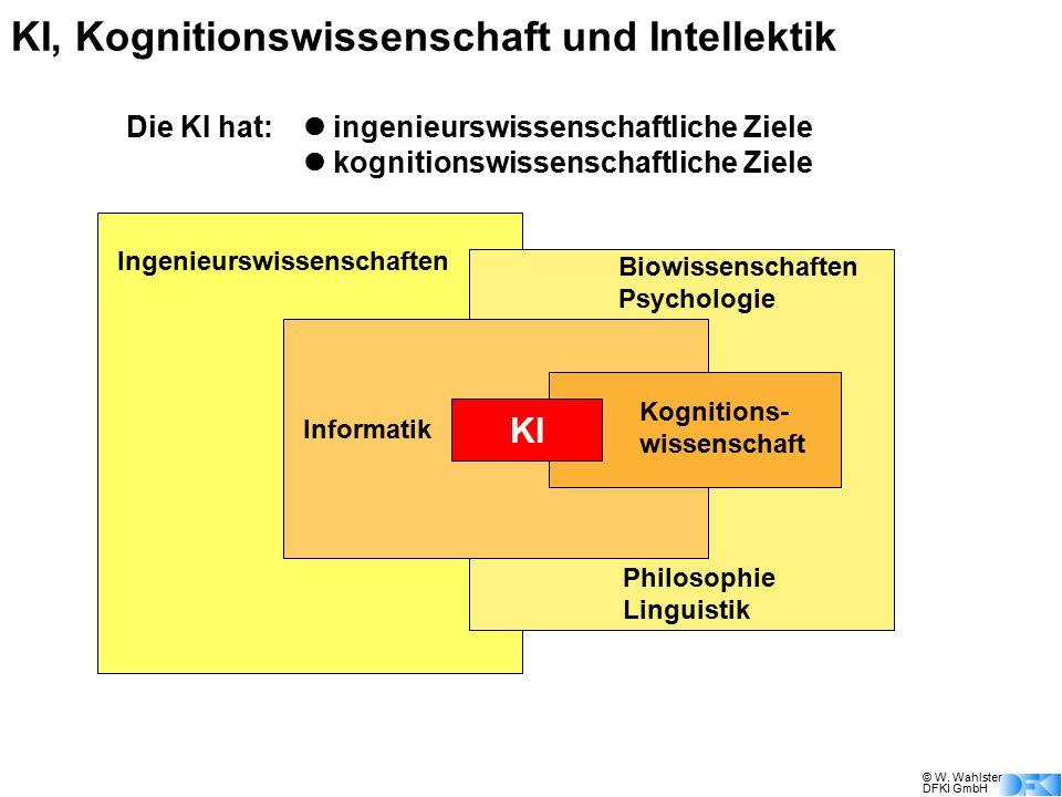 KI, Kognitionswissenschaft und Intellektik