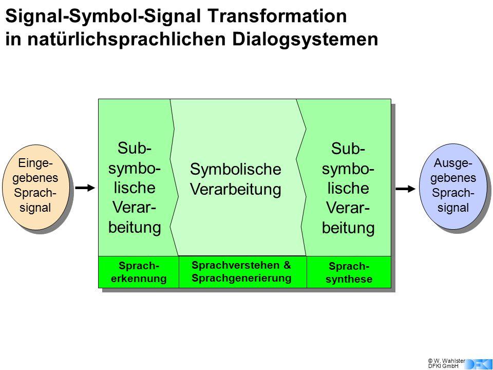 Signal-Symbol-Signal Transformation in natürlichsprachlichen Dialogsystemen